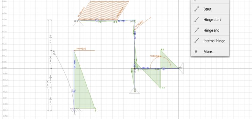 En Construcciones Yamaro te presentamos 5 aplicaciones para ti que eres constructor