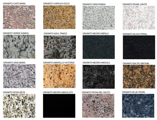 Armando Iachini - Tipos de granito