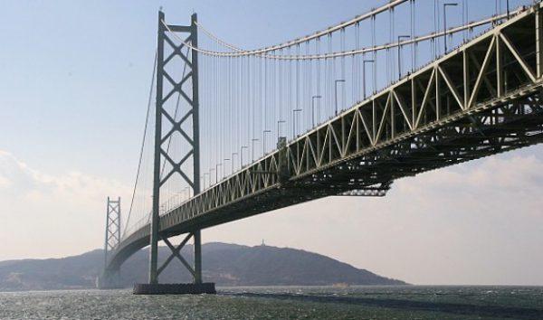 Los puentes: materiales ideales para su elaboración
